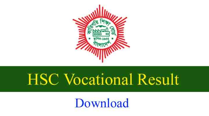 HSC Vocational Result 2020 Marksheet Technical Education Board Result